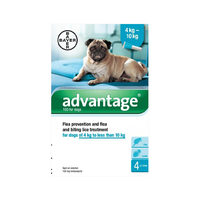 Advantage 100 Spot-on Solution for Dogs