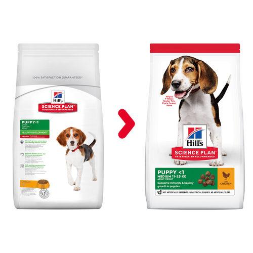 Hill's Science Plan - Puppy Healthy Development - Medium - Chicken