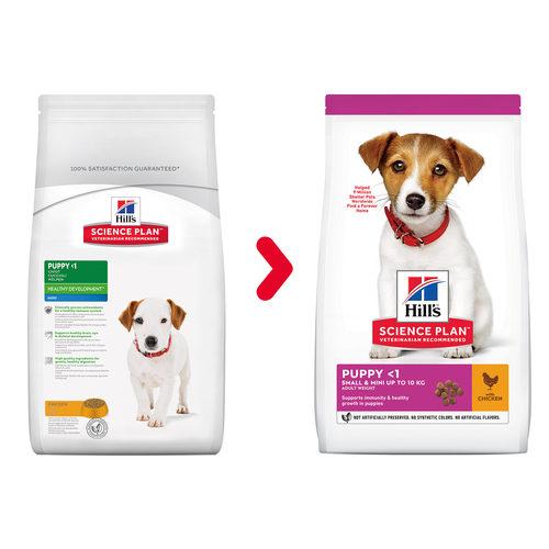 Hill's Science Plan - Puppy Healthy Development - Mini