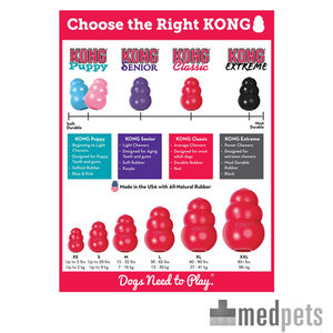 Product afbeelding van KONG Classic