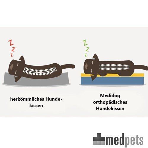 Produktbild von Medidog Orthopädisches Hundekissen Stoff