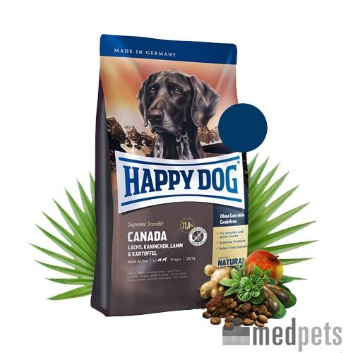Sanimed Dog Food Reviews