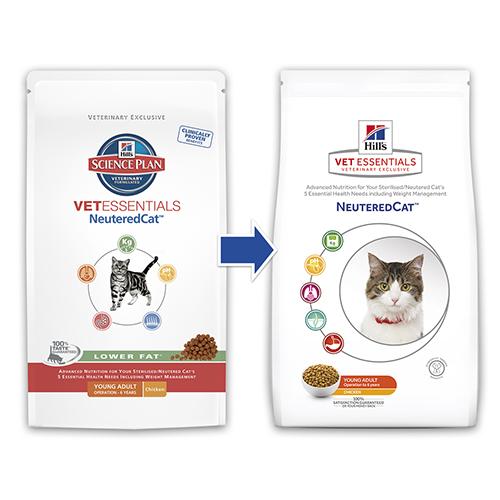 Hill's VetEssentials Feline Young Adult - Neutered Cat
