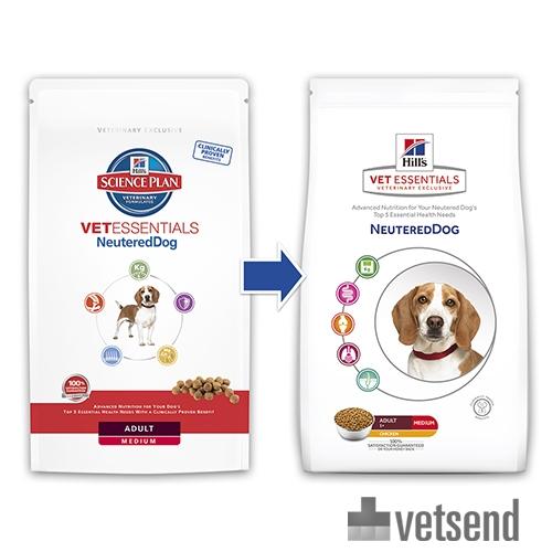 Vet Essentials Dog Food