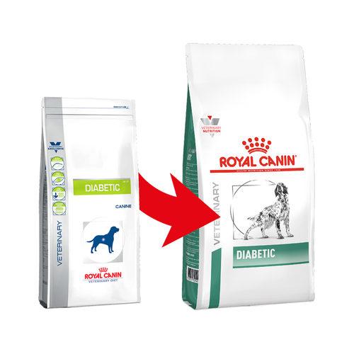 Royal Canin Diabetic Hund