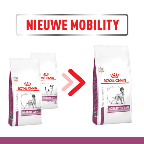 Royal Canin Mobility Support Hond