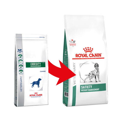 Royal Canin Obesity Management Hond